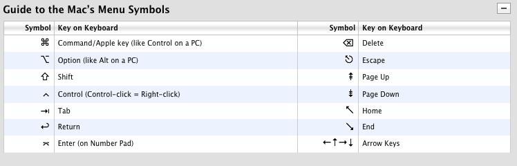 Mac Keyboard Symbols from Dan Rodney